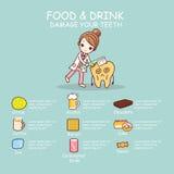 Infographic av tandvård royaltyfri illustrationer