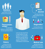 Infographic baner av momentet för patient Arkivfoton