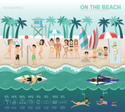 INFOGRAPHIC ON THE BEACH, sea side and beach items Stock Image