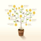 Infographic bedrijfsgeldinstallatie en van de muntstukken vlak lijn idee Vecto royalty-vrije illustratie