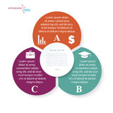 Infographic bedrijfsmalplaatje met drie cirkelsegmenten stock illustratie