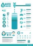 Infographic befolkning Royaltyfri Fotografi