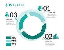 infographic begrepp Arkivfoton