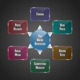 infographic begrepp 3d med marknadsföringsforskning, strategi, missio Royaltyfria Bilder