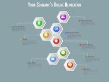 infographic begrepp 3d med marknadsföringsforskning, strategi, missio Arkivbilder
