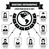 Infographic begrepp för Avatars, enkel stil royaltyfri illustrationer