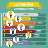 Infographic begrepp för lampor, lägenhetstil stock illustrationer