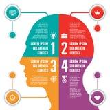 Infographic begrepp med det mänskliga huvudet Arkivfoton