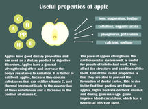 Infographic about the beneficial properties of apple. Half flat apple and text are isolated on a dark background. Helpful information. Vector Illustration Royalty Free Stock Photos