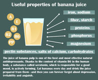Infographic about the beneficial properties of banana juice. A glass cup with banana juice and text are isolated on a dark background. Helpful information Stock Image