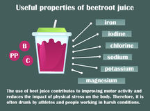 Infographic about the beneficial properties of beetroot juice. A glass cup with carrot juice and text are isolated on a dark background. Vector Illustration Stock Image