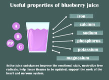 Infographic about the beneficial properties of blueberry juice. A glass with carrot juice and text are  on a dark background. Vector Illustration Stock Photography
