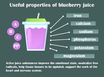Infographic about the beneficial properties of blueberry juice. A glass cup with carrot juice and text are isolated on a dark background. Vector Illustration Stock Photography
