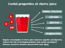 Infographic about the beneficial properties of cherry juice. A glass cup with cherry juice and text are  on a dark background. Helpful information. Vector Stock Image