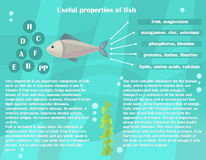 Infographic about the beneficial properties of fish. Fish icon and text are isolated on a bright background of the ocean floor with seaweed and water bubbles Stock Photos