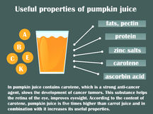 Infographic about the beneficial properties of pumpkin juice. A glass cup with pumpkin juice and text are isolated on a dark background. Helpful information Royalty Free Stock Photo