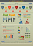Infographic beståndsdel. Befolkning. royaltyfri illustrationer