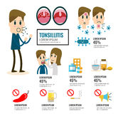 Infographic beståndsdel för halsfluss stock illustrationer