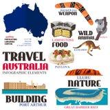 Infographic beståndsdelar för att resa till Australien stock illustrationer