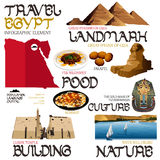 Infographic beståndsdelar för att resa till Egypten
