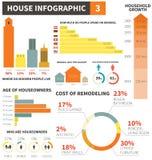 Infographic beståndsdelar för hus Arkivfoton