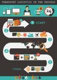 Infographic beståndsdelar för logistik Transportlogistik i processen Royaltyfria Bilder