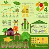 Infographic beståndsdelar för trädgårds- arbete Uppsättning för funktionsdugliga hjälpmedel Arkivbilder