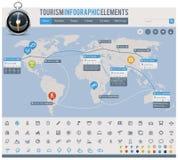 Infographic beståndsdelar för turism Fotografering för Bildbyråer