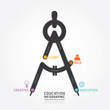 Infographic-Bildungslinie Konzeptschablonendesign Konzept Lizenzfreies Stockbild