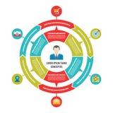 Infographic Biznesowego okręgu pojęcie z ikonami w mieszkanie stylu projekcie Obrazy Royalty Free