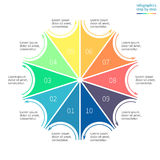 Infographic biznesu szablon Fotografia Royalty Free