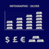 Infographic on blue background with graph of growth of investment silver price and financial icons. Dollar, pound and euro - flat design Royalty Free Stock Image