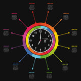Infographic. Business Clock. Colorful circle with text. Vector Stock Images