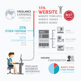 Infographic business freelance earning template design. Stock Photo