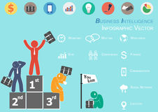 Infographic business intelligence Fotografia Stock
