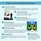 Infographic of business plan concept Royalty Free Stock Images