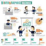 Infographic Business Team work, success, communication, profits. Royalty Free Stock Photos