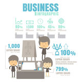 Infographic Business Team work, success, communication, profits. Royalty Free Stock Photo