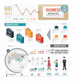 Infographic  Business world  template design . concept vector. Royalty Free Stock Photo