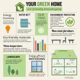 Infographic casero respetuoso del medio ambiente Imagenes de archivo