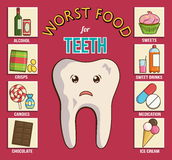 Infographic chart for dental and health care. It shows the worst food products for teeth, gums and enamel. Sweets, crisps, alcohol Stock Images