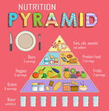 Infographic chart of a healthy balanced nutrition pyramid Stock Image
