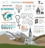 Infographic christendom Godsdienst grafisch malplaatje stock illustratie