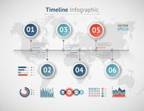 Infographic chronologievector De kaart van de wereld stock foto's