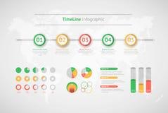 Infographic chronologievector De kaart van de wereld royalty-vrije illustratie