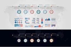 Infographic chronologievector De kaart van de wereld vector illustratie