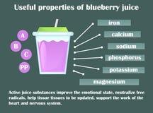 Infographic circa le proprietà utili del succo del mirtillo Fotografia Stock