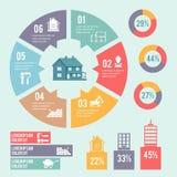 Infographic cirkeldiagram för konstruktion Arkivfoton