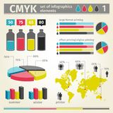 Infographic CMYK vector. Stock Photography