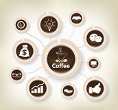Infographic coffee design background Stock Photography